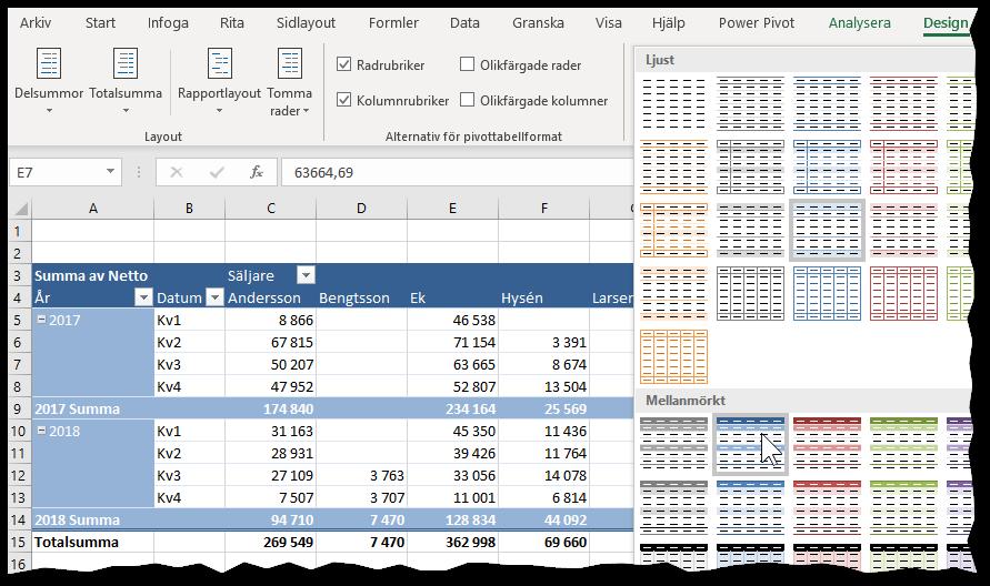 Pivottabeller Excel