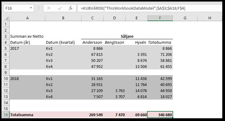 Kubformler Excel